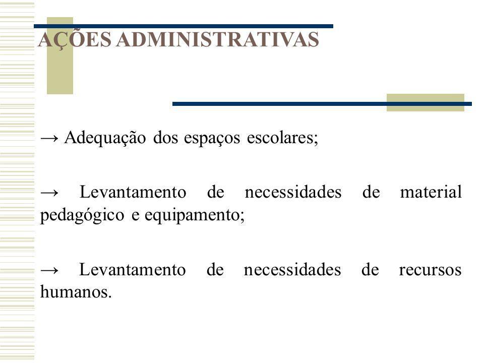 AÇÕES ADMINISTRATIVAS Adequação dos espaços escolares; Levantamento de necessidades de material pedagógico e equipamento; Levantamento de necessidades