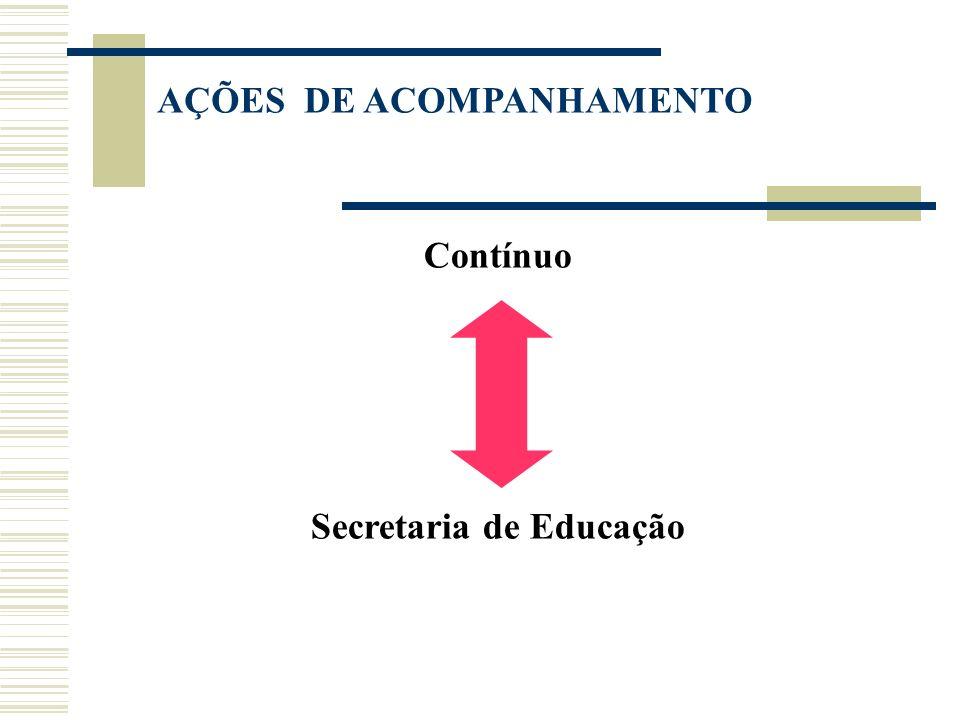 AÇÕES DE ACOMPANHAMENTO Contínuo Secretaria de Educação