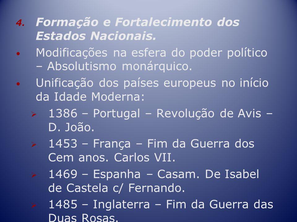4. Formação e Fortalecimento dos Estados Nacionais. Modificações na esfera do poder político – Absolutismo monárquico. Unificação dos países europeus