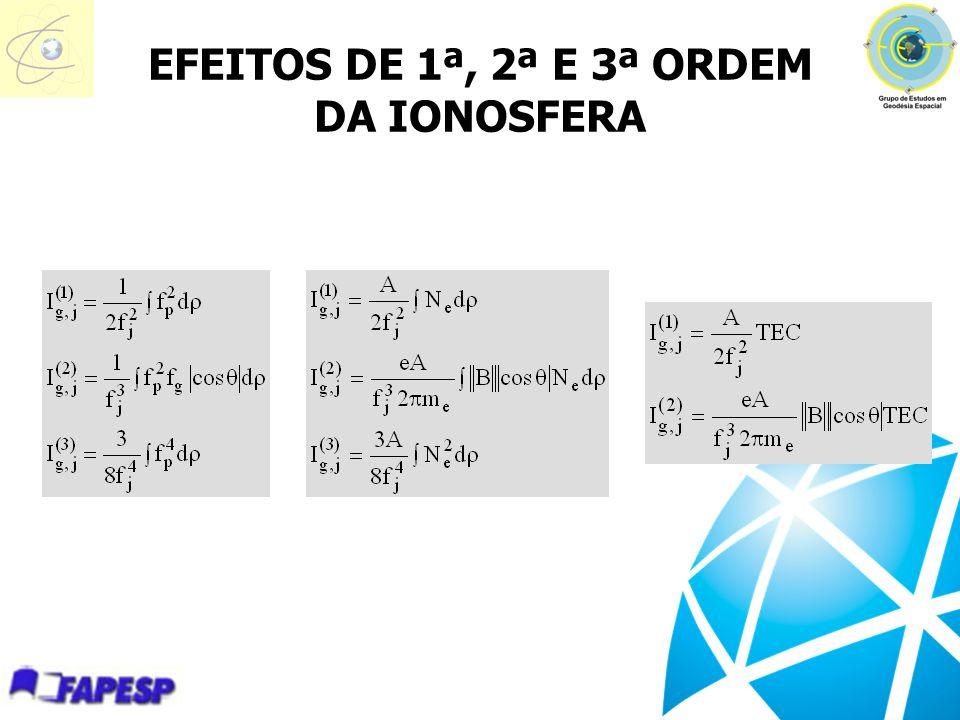 EFEITOS DE 1ª, 2ª E 3ª ORDEM DA IONOSFERA