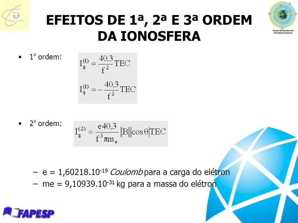 1 ª ordem: 2 ª ordem: –e = 1,60218.10 -19 Coulomb para a carga do elétron –me = 9,10939.10 -31 kg para a massa do elétron