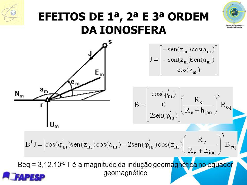Beq = 3,12.10 -5 T é a magnitude da indução geomagnética no equador geomagnético