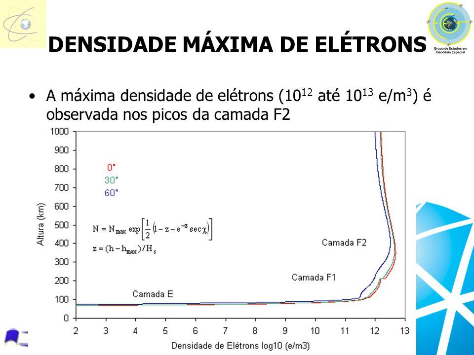 DENSIDADE MÁXIMA DE ELÉTRONS A máxima densidade de elétrons (10 12 até 10 13 e/m 3 ) é observada nos picos da camada F2