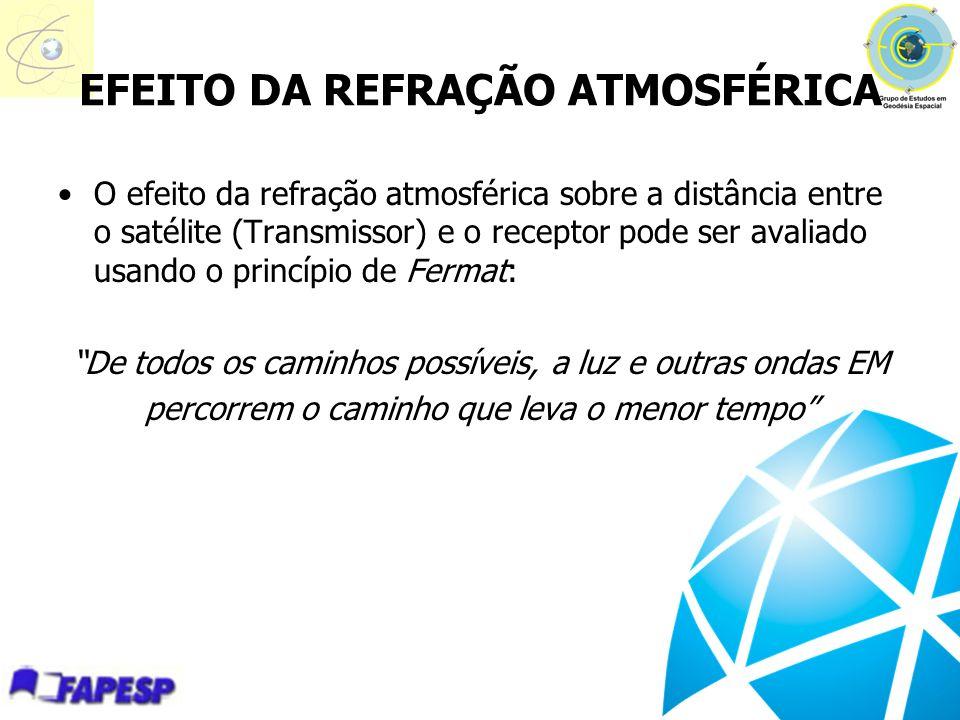 EFEITO DA REFRAÇÃO ATMOSFÉRICA O efeito da refração atmosférica sobre a distância entre o satélite (Transmissor) e o receptor pode ser avaliado usando