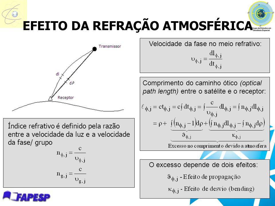 EFEITO DA REFRAÇÃO ATMOSFÉRICA Velocidade da fase no meio refrativo: Comprimento do caminho ótico (optical path length) entre o satélite e o receptor: