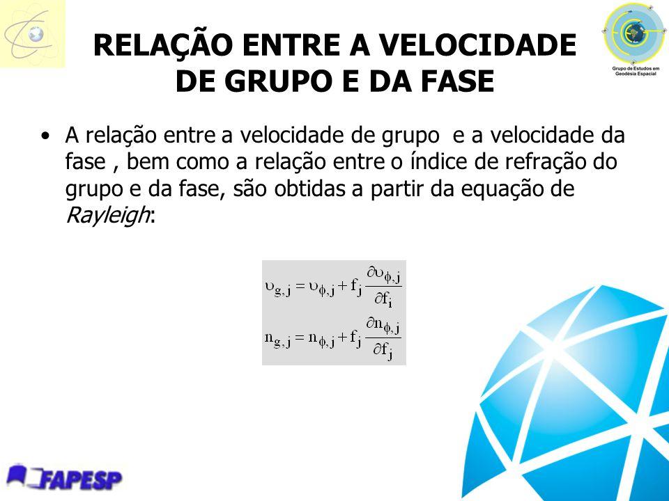 RELAÇÃO ENTRE A VELOCIDADE DE GRUPO E DA FASE A relação entre a velocidade de grupo e a velocidade da fase, bem como a relação entre o índice de refra