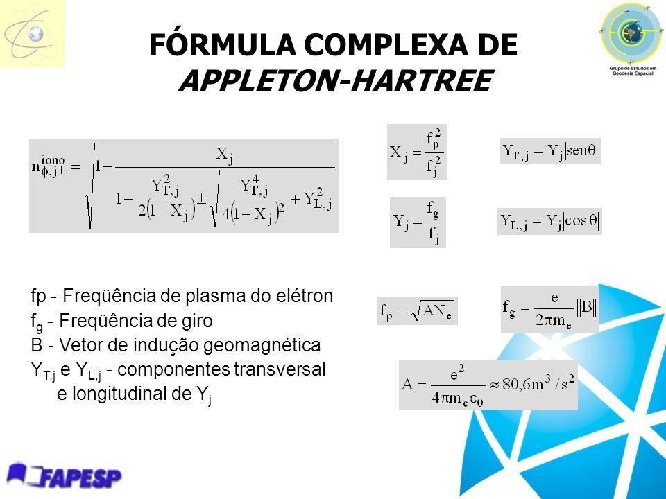 FÓRMULA COMPLEXA DE APPLETON-HARTREE fp - Freqüência de plasma do elétron f g - Freqüência de giro B - Vetor de indução geomagnética Y T,j e Y L,j - c