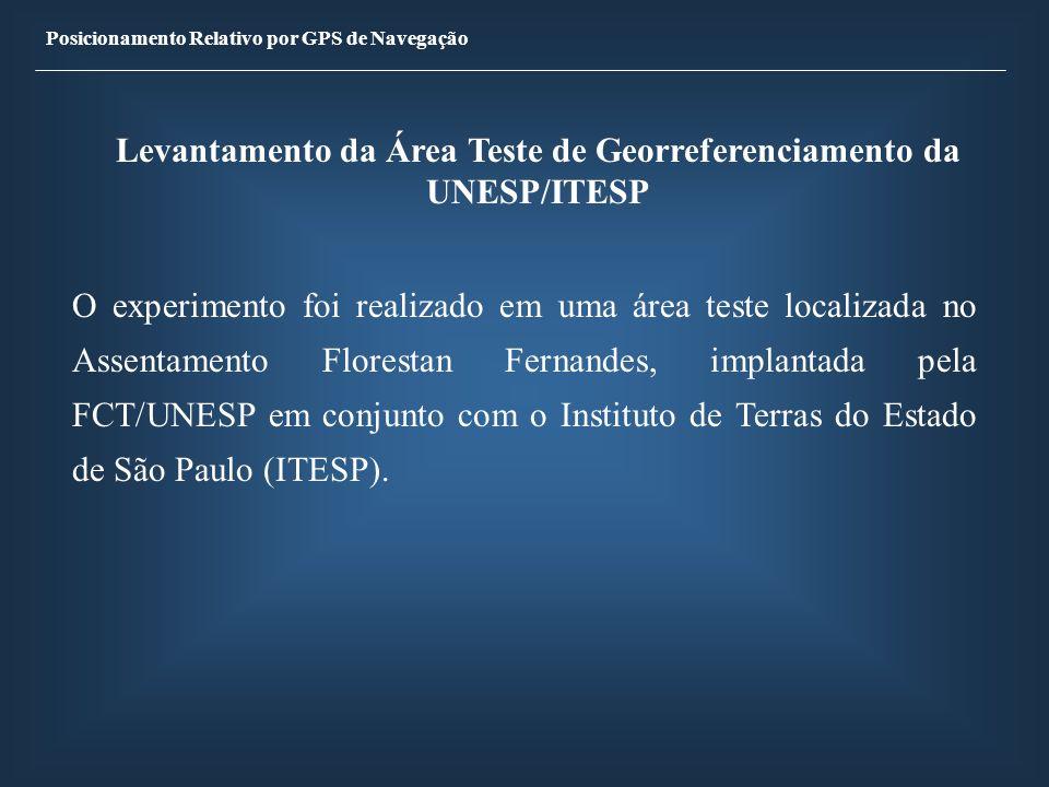 Posicionamento Relativo por GPS de Navegação Levantamento da Área Teste de Georreferenciamento da UNESP/ITESP O experimento foi realizado em uma área