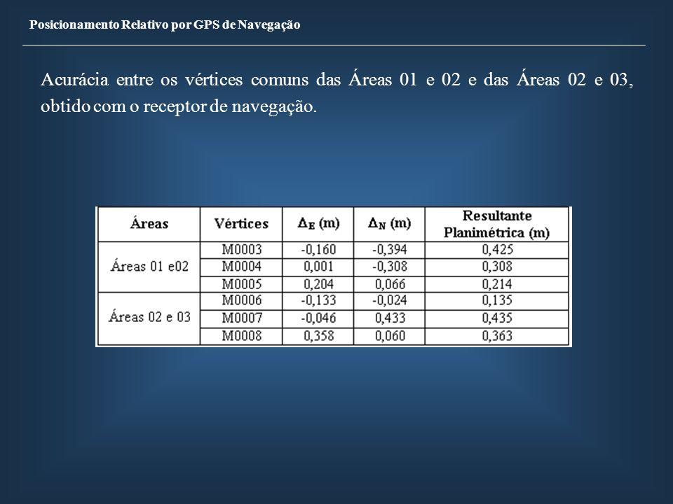 Posicionamento Relativo por GPS de Navegação Acurácia entre os vértices comuns das Áreas 01 e 02 e das Áreas 02 e 03, obtido com o receptor de navegaç