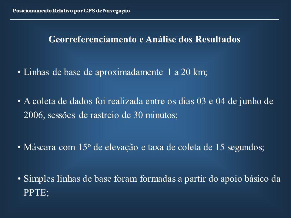 Georreferenciamento e Análise dos Resultados Linhas de base de aproximadamente 1 a 20 km; A coleta de dados foi realizada entre os dias 03 e 04 de jun
