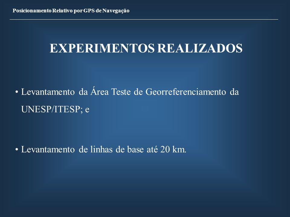 Posicionamento Relativo por GPS de Navegação Levantamento da Área Teste de Georreferenciamento da UNESP/ITESP O experimento foi realizado em uma área teste localizada no Assentamento Florestan Fernandes, implantada pela FCT/UNESP em conjunto com o Instituto de Terras do Estado de São Paulo (ITESP).