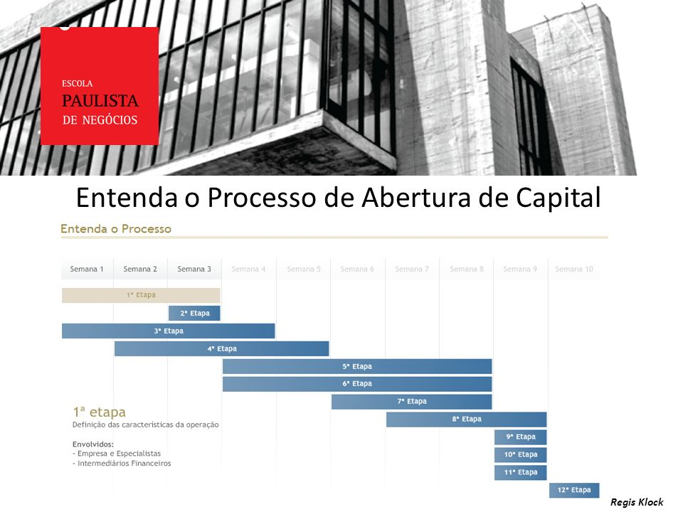 Regis Klock Entenda o Processo de Abertura de Capital