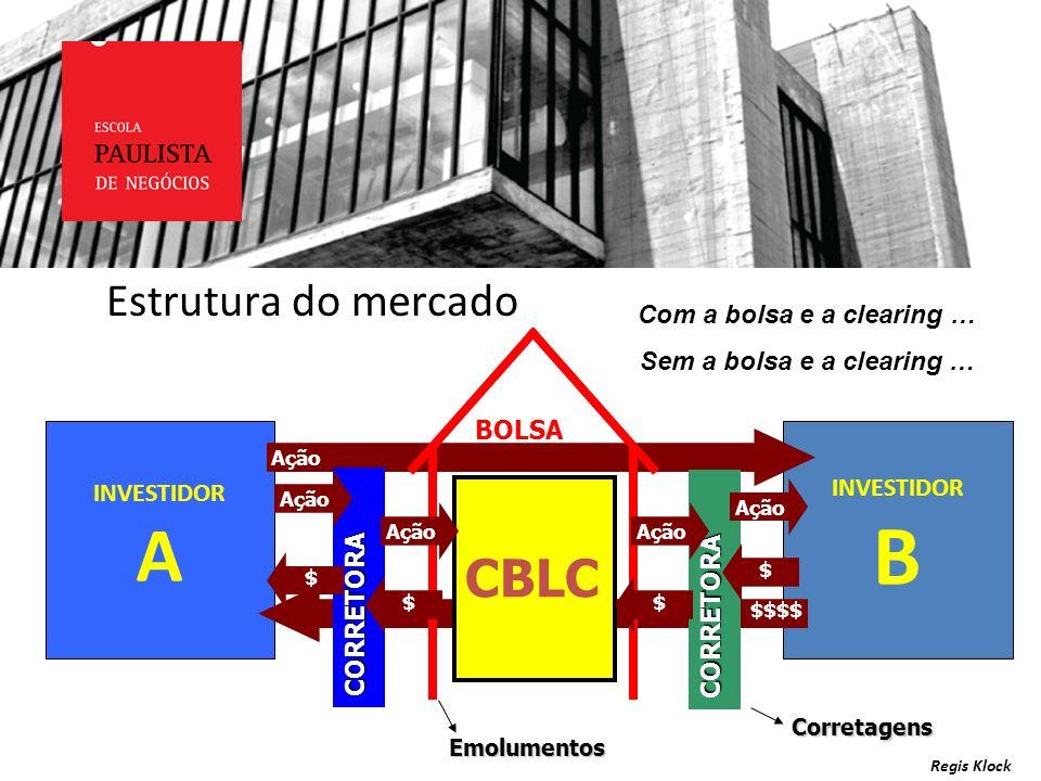 Regis Klock Estrutura do mercado INVESTIDOR A INVESTIDOR B Sem a bolsa e a clearing … Ação $$$$ Com a bolsa e a clearing … BOLSA CBLC CORRETORA CORRET