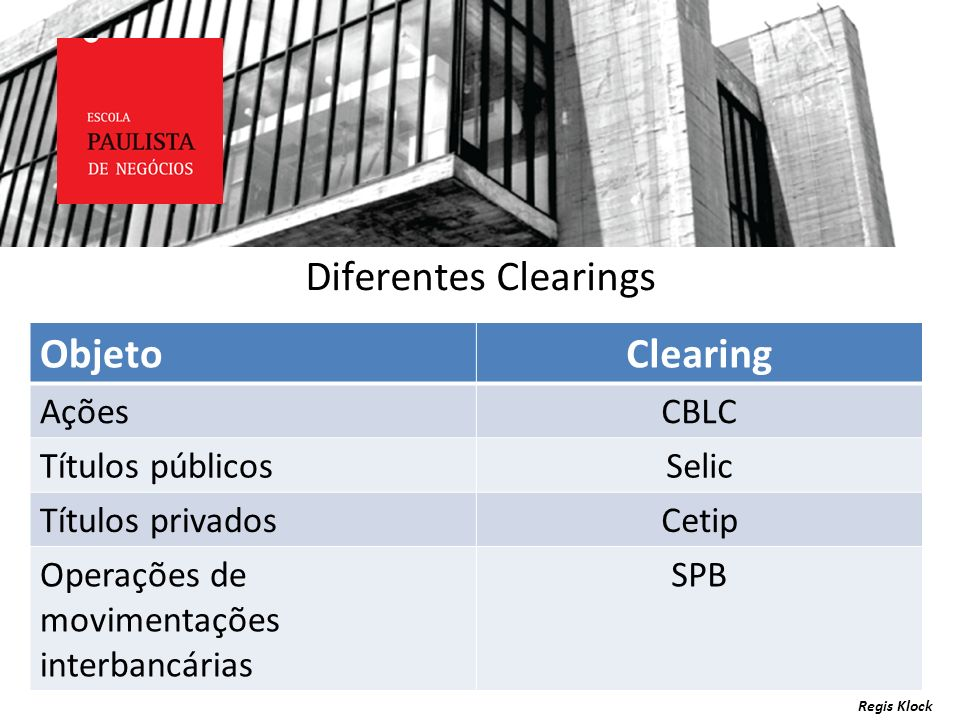 ObjetoClearing AçõesCBLC Títulos públicosSelic Títulos privadosCetip Operações de movimentações interbancárias SPB Diferentes Clearings Regis Klock