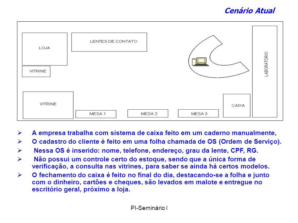 Gerência de Projetos de Software – PMI & CMM PI-Seminário I Cenário Atual A empresa trabalha com sistema de caixa feito em um caderno manualmente, O c