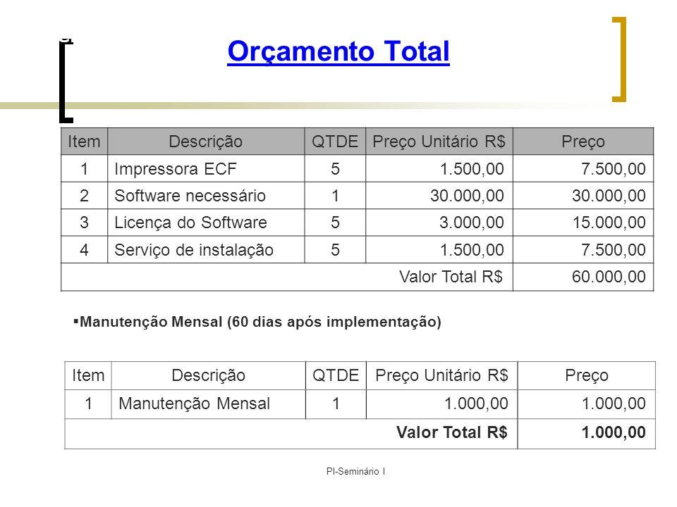 Gerência de Projetos de Software – PMI & CMM PI-Seminário I Orçamento Total ItemDescriçãoQTDEPreço Unitário R$Preço 1Impressora ECF5 1.500,00 7.500,00