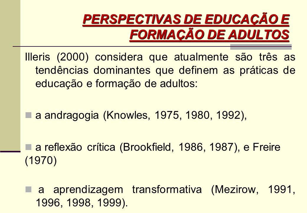Diferentes Papéis do Professor Especialista Membro de Equipe Equipe Conselheiro Educador Didata Aprendiz DiagnosticadordeNecessidades Administrador NO