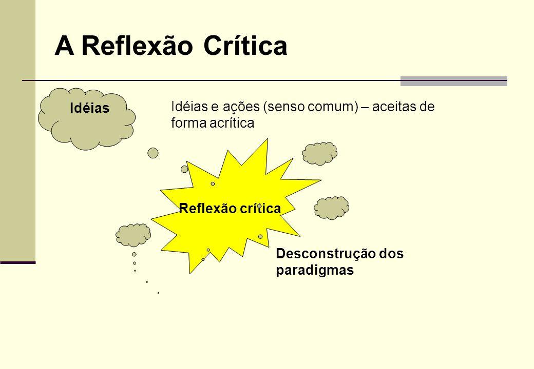 Como processo, a reflexão crítica envolve o adulto no reconhecimento e na investigação dos princípios, das convicções que ele tem sobre o mundo (e o l