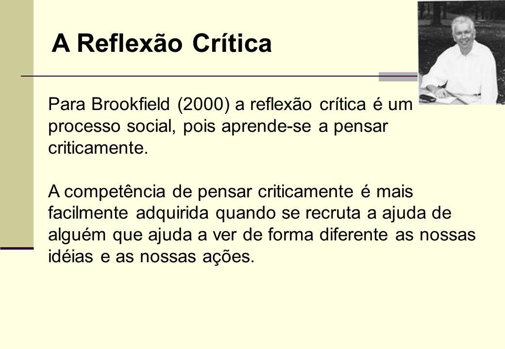 Desconstrução dos paradigmas A Reflexão Crítica Reflexão crítica Idéias e ações (senso comum) – aceitas de forma acrítica Idéias