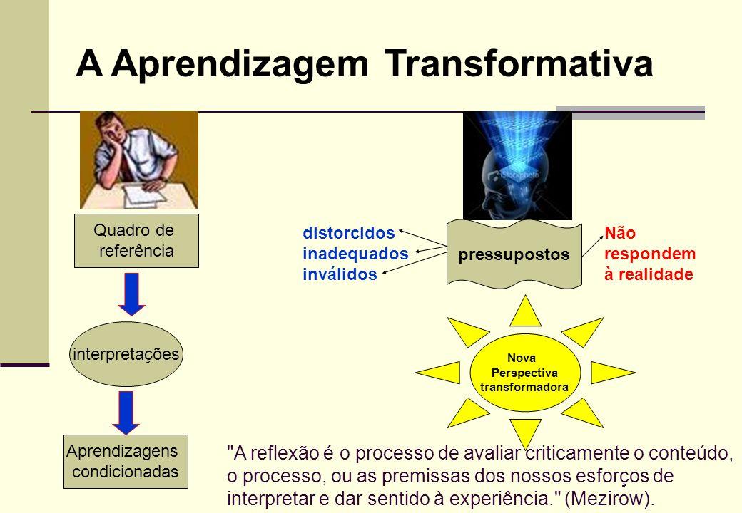 A aprendizagem é o processo de utilizar as interpretações anteriores, com vista a construir uma interpretação nova ou alterada acerca do sentido da ex