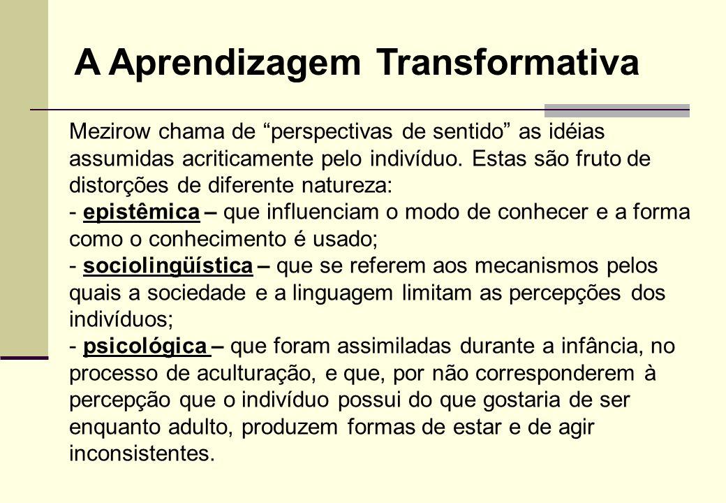 Quadro de referência interpretações Aprendizagens condicionadas