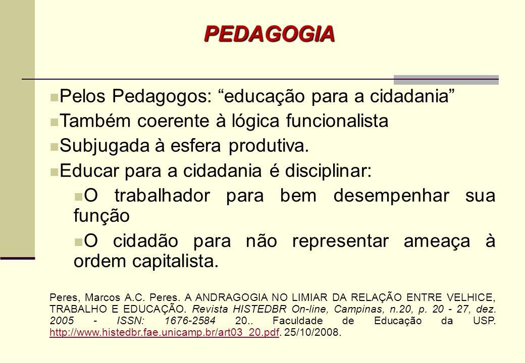 PEDAGOGIA Pelos Pedagogos: educação para a cidadania Também coerente à lógica funcionalista Subjugada à esfera produtiva.
