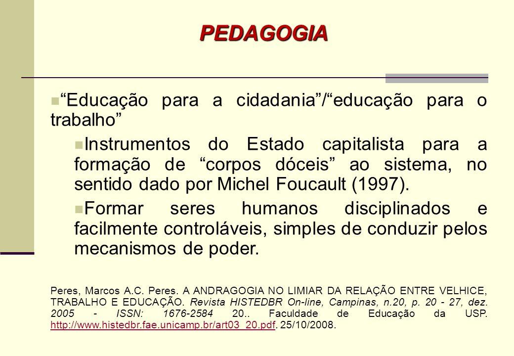 Educação para a cidadania/educação para o trabalho Instrumentos do Estado capitalista para a formação de corpos dóceis ao sistema, no sentido dado por Michel Foucault (1997).