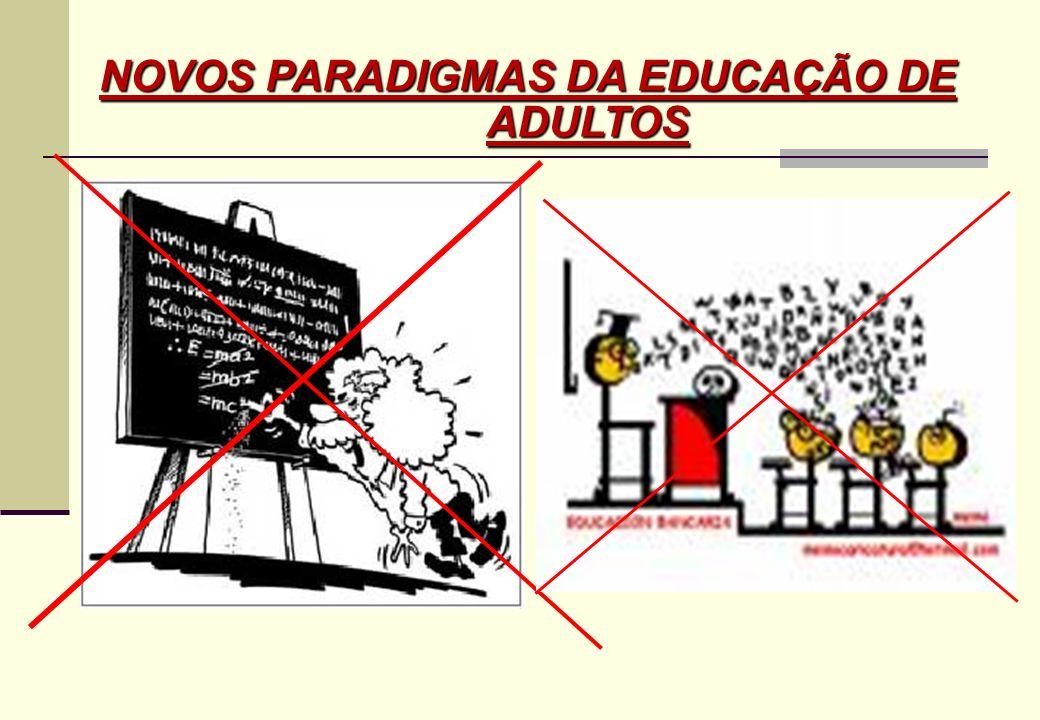 APRENDIZAGEM DO ESTUDANTE ADULTO Experiência vividaMotivação interna Mediação Professor Estudante adulto Auto-avaliação Autogestão Resolução de proble
