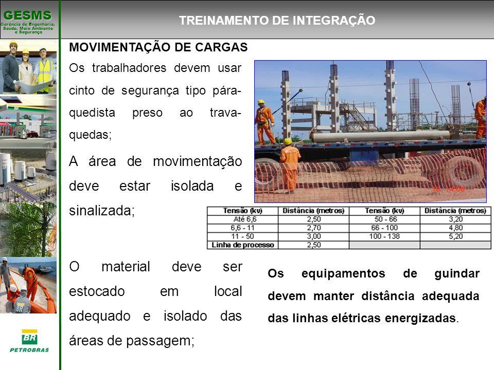 Gerência de Engenharia, Gerência de Engenharia, Saúde, Meio Ambiente e Segurança e Segurança GESMS MOVIMENTAÇÃO DE CARGAS Os trabalhadores devem usar