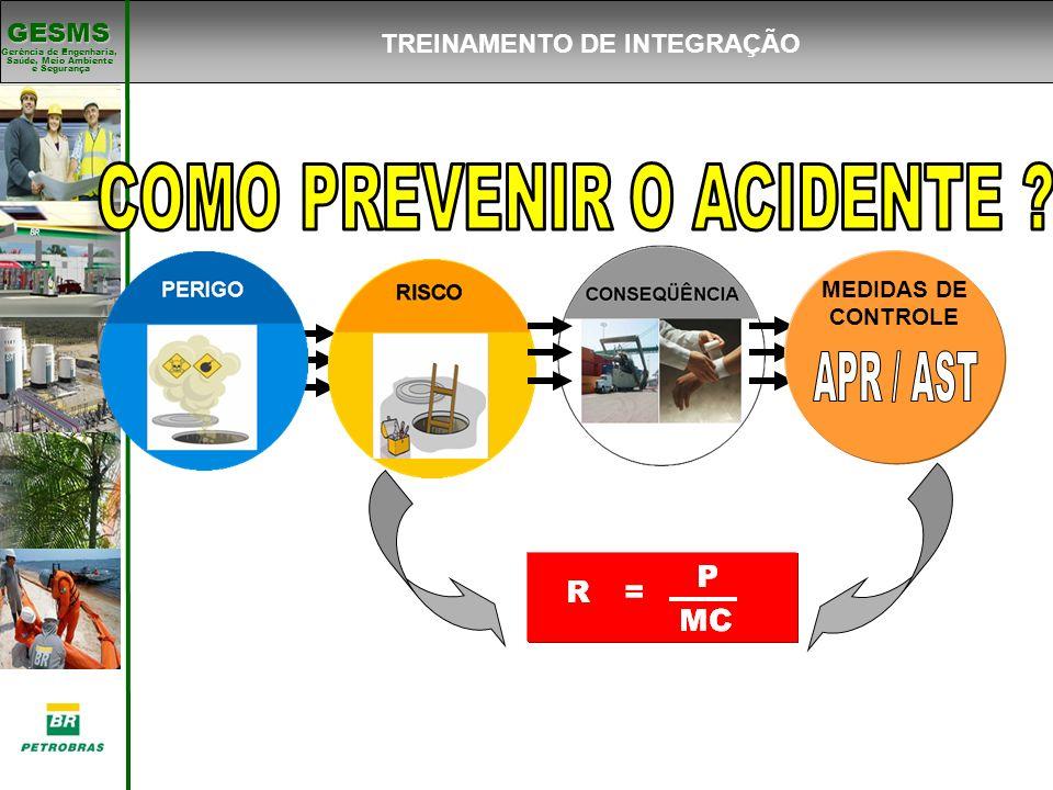 Gerência de Engenharia, Gerência de Engenharia, Saúde, Meio Ambiente e Segurança e Segurança GESMS TREINAMENTO DE INTEGRAÇÃO MEDIDAS DE CONTROLE