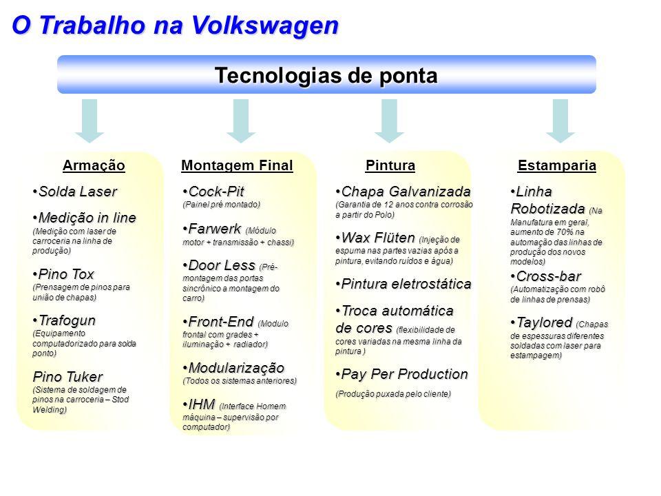 Tecnologias de ponta O Trabalho na Volkswagen Solda LaserSolda Laser Medição in lineMedição in line (Medição com laser de carroceria na linha de produ