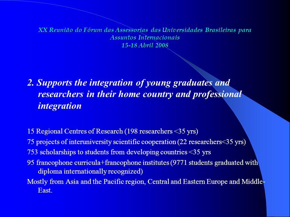XX Reunião do Fórum das Assessorias das Universidades Brasileiras para Assuntos Internacionais 15-18 Abril 2008 2.