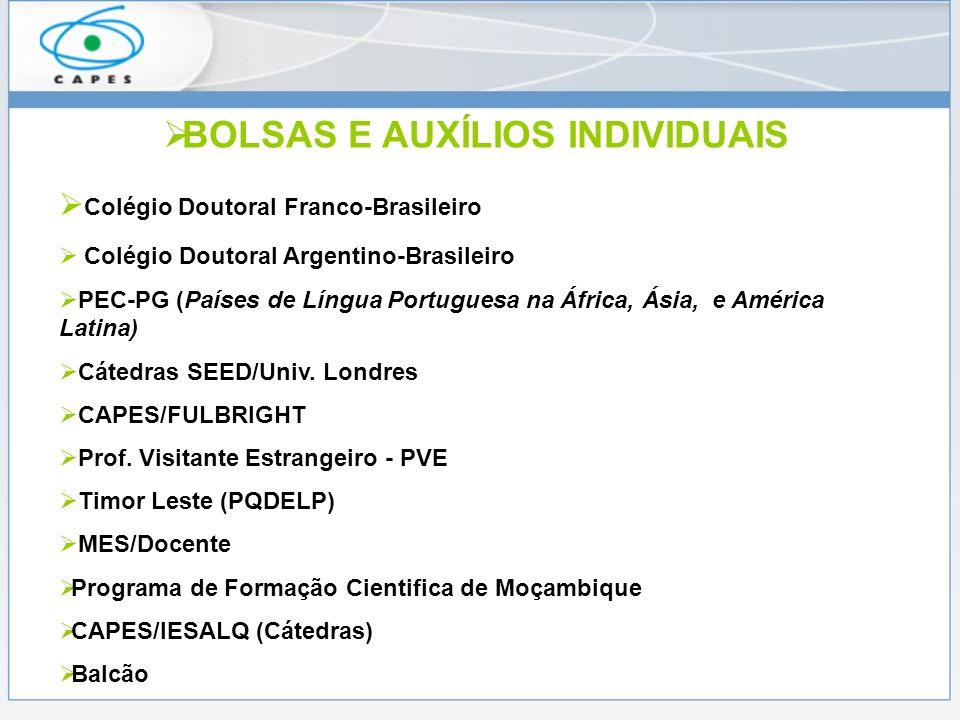 BOLSAS E AUXÍLIOS INDIVIDUAIS Colégio Doutoral Franco-Brasileiro Colégio Doutoral Argentino-Brasileiro PEC-PG (Países de Língua Portuguesa na África, Ásia, e América Latina) Cátedras SEED/Univ.