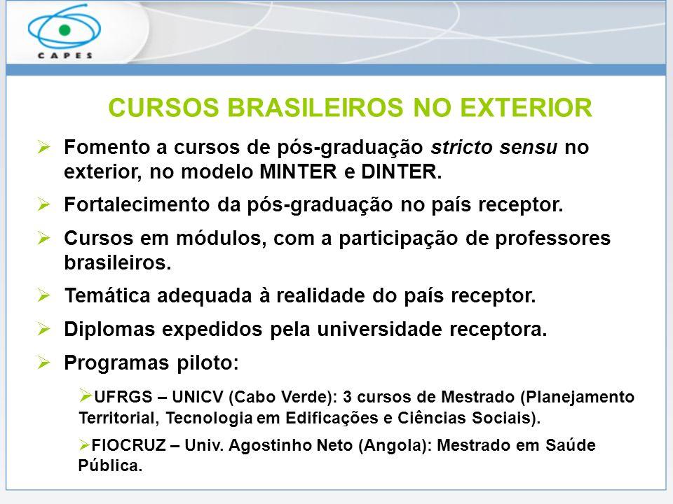 CURSOS BRASILEIROS NO EXTERIOR Fomento a cursos de pós-graduação stricto sensu no exterior, no modelo MINTER e DINTER.