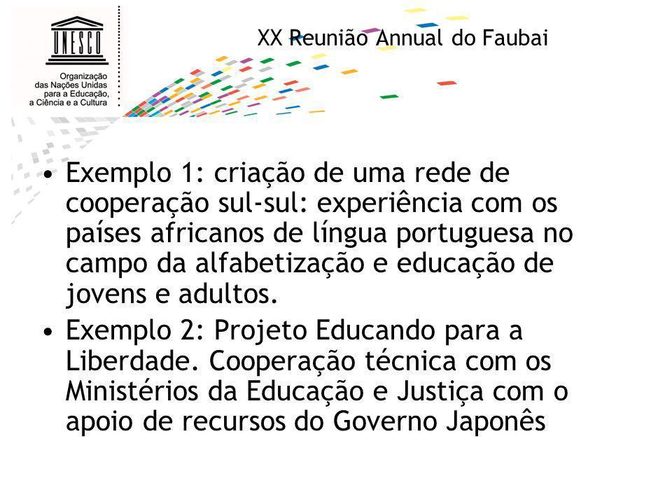 XX Reunião Annual do Faubai Exemplo 1: criação de uma rede de cooperação sul-sul: experiência com os países africanos de língua portuguesa no campo da