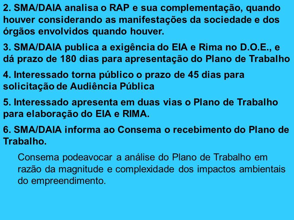 7.SMA/DAIA define Termo de Referência, com base no Plano de Trabalho e publica no D.