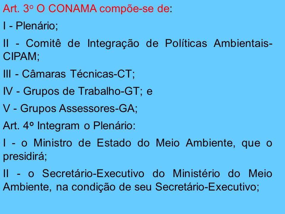 Art. 3 o O CONAMA compõe-se de: I - Plenário; II - Comitê de Integração de Políticas Ambientais- CIPAM; III - Câmaras Técnicas-CT; IV - Grupos de Trab
