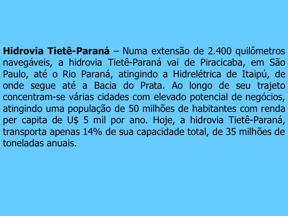 Hidrovia Tietê-Paraná – Numa extensão de 2.400 quilômetros navegáveis, a hidrovia Tietê-Paraná vai de Piracicaba, em São Paulo, até o Rio Paraná, atin