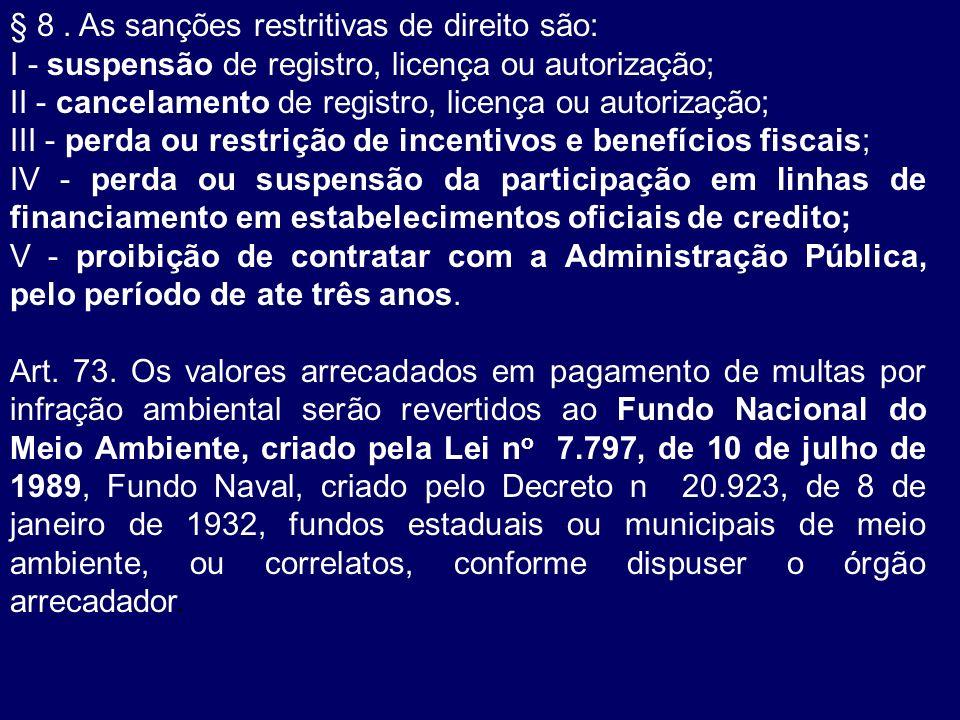 § 8. As sanções restritivas de direito são: I - suspensão de registro, licença ou autorização; II - cancelamento de registro, licença ou autorização;