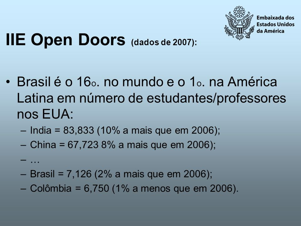 IIE Open Doors (dados de 2007): Brasil é o 16 o. no mundo e o 1 o. na América Latina em número de estudantes/professores nos EUA: –India = 83,833 (10%