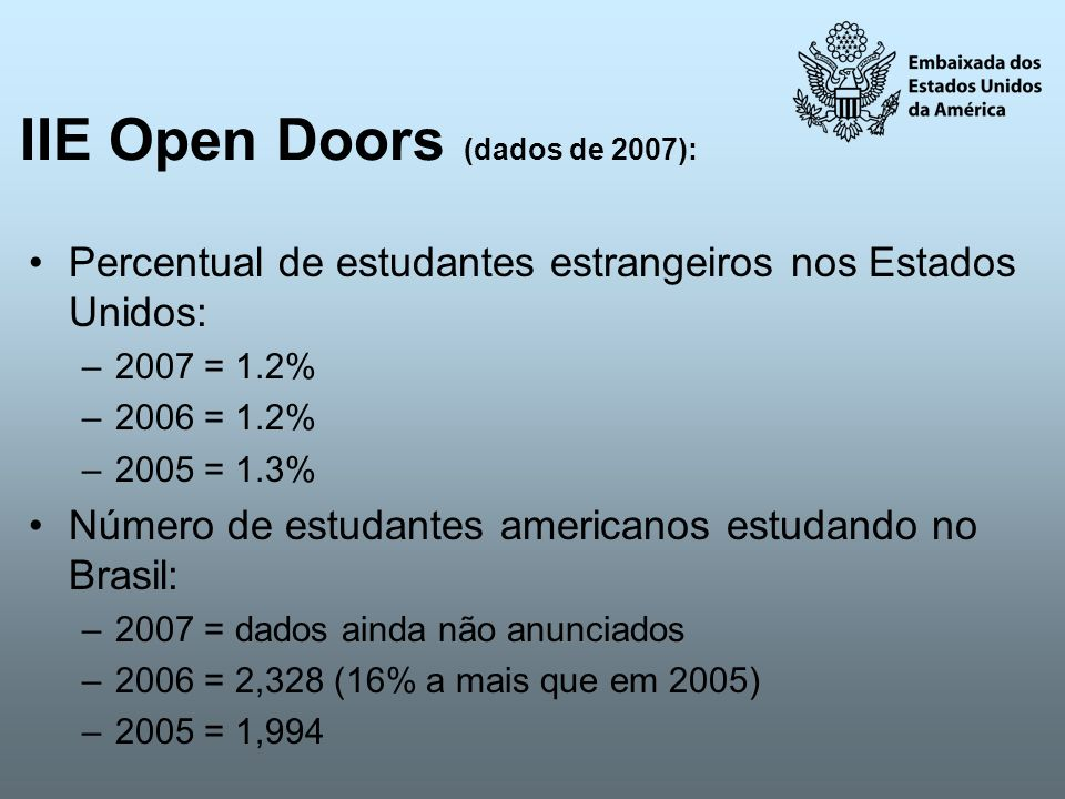 Percentual de estudantes estrangeiros nos Estados Unidos: –2007 = 1.2% –2006 = 1.2% –2005 = 1.3% Número de estudantes americanos estudando no Brasil: