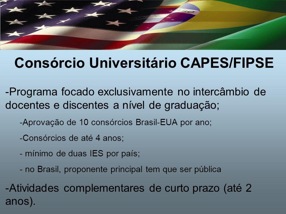 Consórcio Universitário CAPES/FIPSE -Programa focado exclusivamente no intercâmbio de docentes e discentes a nível de graduação; -Aprovação de 10 cons
