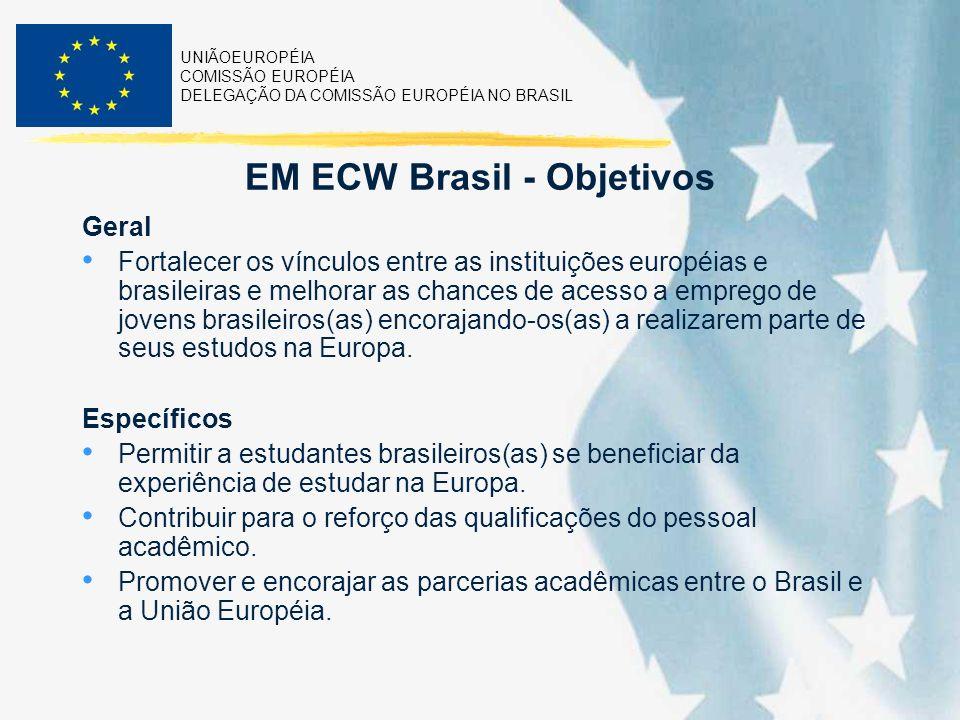 UNIÃOEUROPÉIA COMISSÃO EUROPÉIA DELEGAÇÃO DA COMISSÃO EUROPÉIA NO BRASIL EM ECW Brasil - Objetivos Geral Fortalecer os vínculos entre as instituições européias e brasileiras e melhorar as chances de acesso a emprego de jovens brasileiros(as) encorajando-os(as) a realizarem parte de seus estudos na Europa.