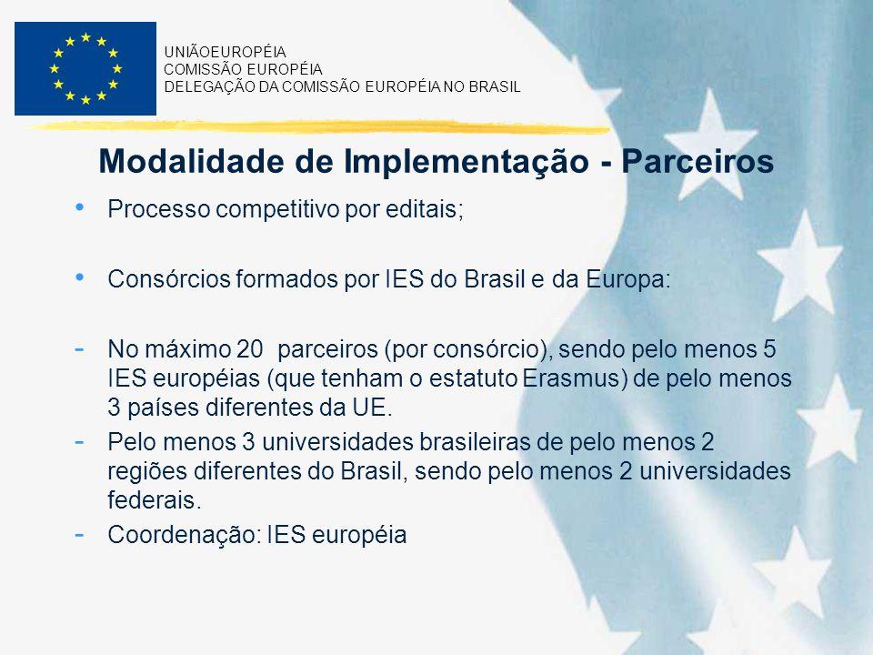 UNIÃOEUROPÉIA COMISSÃO EUROPÉIA DELEGAÇÃO DA COMISSÃO EUROPÉIA NO BRASIL Modalidade de Implementação - Parceiros Processo competitivo por editais; Consórcios formados por IES do Brasil e da Europa: - No máximo 20 parceiros (por consórcio), sendo pelo menos 5 IES européias (que tenham o estatuto Erasmus) de pelo menos 3 países diferentes da UE.