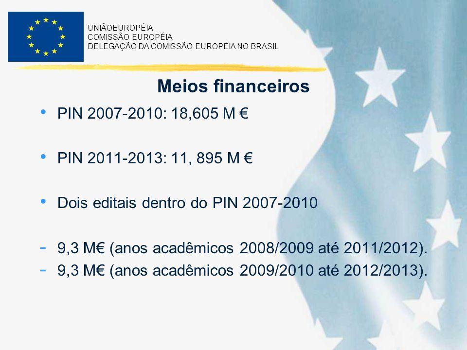 UNIÃOEUROPÉIA COMISSÃO EUROPÉIA DELEGAÇÃO DA COMISSÃO EUROPÉIA NO BRASIL Meios financeiros PIN 2007-2010: 18,605 M PIN 2011-2013: 11, 895 M Dois editais dentro do PIN 2007-2010 - 9,3 M (anos acadêmicos 2008/2009 até 2011/2012).