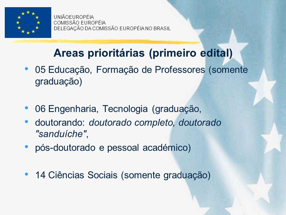 UNIÃOEUROPÉIA COMISSÃO EUROPÉIA DELEGAÇÃO DA COMISSÃO EUROPÉIA NO BRASIL Areas prioritárias (primeiro edital) 05 Educação, Formação de Professores (so