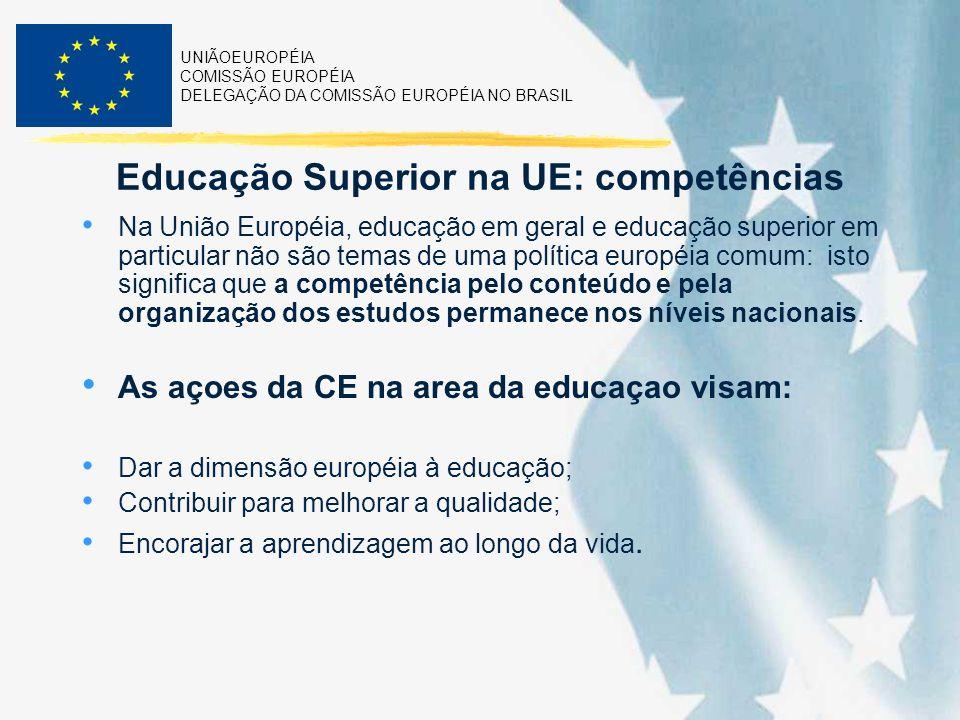 UNIÃOEUROPÉIA COMISSÃO EUROPÉIA DELEGAÇÃO DA COMISSÃO EUROPÉIA NO BRASIL Educação Superior na UE: competências Na União Européia, educação em geral e