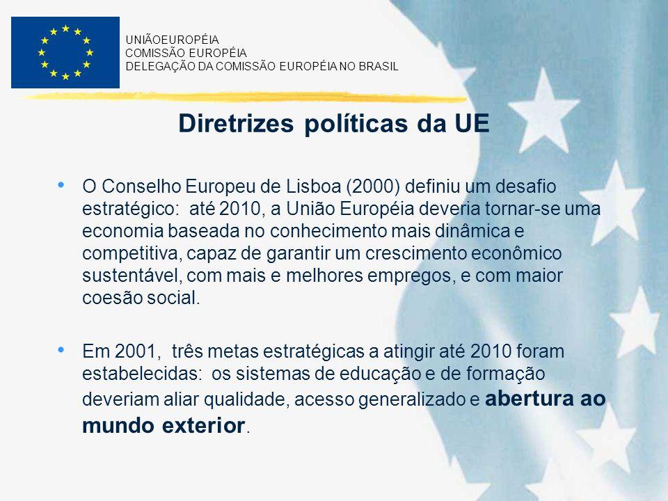 UNIÃOEUROPÉIA COMISSÃO EUROPÉIA DELEGAÇÃO DA COMISSÃO EUROPÉIA NO BRASIL Diretrizes políticas da UE O Conselho Europeu de Lisboa (2000) definiu um desafio estratégico: até 2010, a União Européia deveria tornar-se uma economia baseada no conhecimento mais dinâmica e competitiva, capaz de garantir um crescimento econômico sustentável, com mais e melhores empregos, e com maior coesão social.