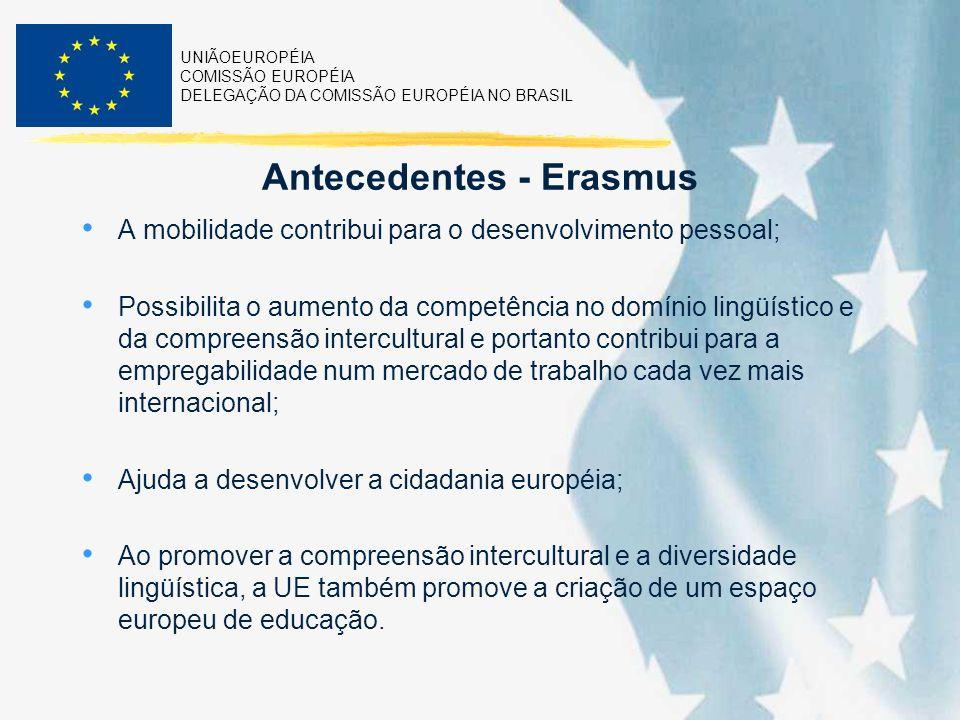 UNIÃOEUROPÉIA COMISSÃO EUROPÉIA DELEGAÇÃO DA COMISSÃO EUROPÉIA NO BRASIL Antecedentes - Erasmus A mobilidade contribui para o desenvolvimento pessoal; Possibilita o aumento da competência no domínio lingüístico e da compreensão intercultural e portanto contribui para a empregabilidade num mercado de trabalho cada vez mais internacional; Ajuda a desenvolver a cidadania européia; Ao promover a compreensão intercultural e a diversidade lingüística, a UE também promove a criação de um espaço europeu de educação.