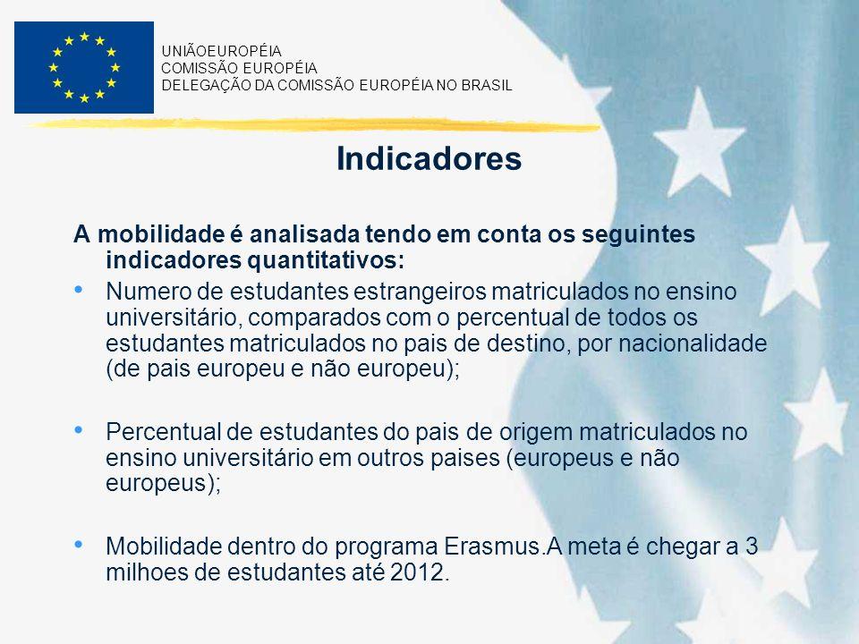 UNIÃOEUROPÉIA COMISSÃO EUROPÉIA DELEGAÇÃO DA COMISSÃO EUROPÉIA NO BRASIL Indicadores A mobilidade é analisada tendo em conta os seguintes indicadores